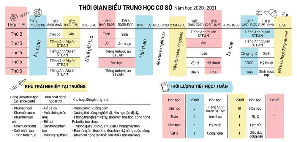 Thoi Gian Bieu Trung Hoc